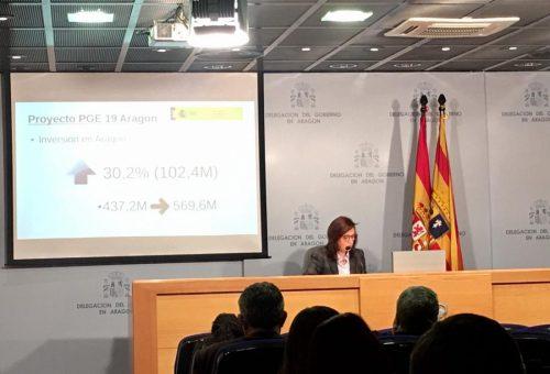 El proyecto de ley de Presupuestos Generales del Estado invierte en Aragón 569,6 millones de euros, un 30,2% más que en 2018