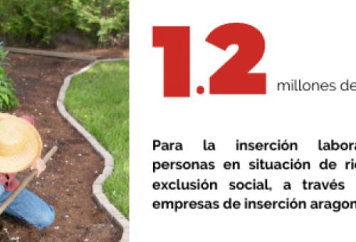 El INAEM convoca ayudas para favorecer la inserción laboral de personas en riesgo de exclusión
